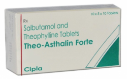 A box of generic Albuterol (4mg) + Theophylline (200mg) Tablets